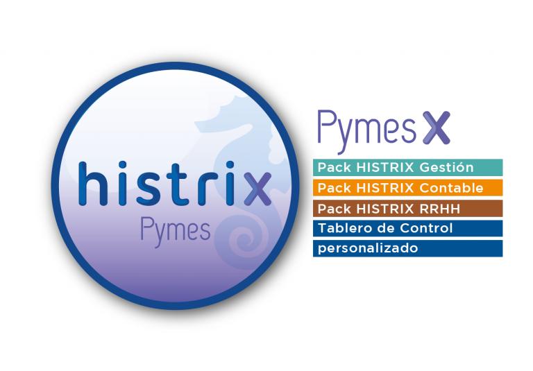 HISTRIX MODULOS_Pymes
