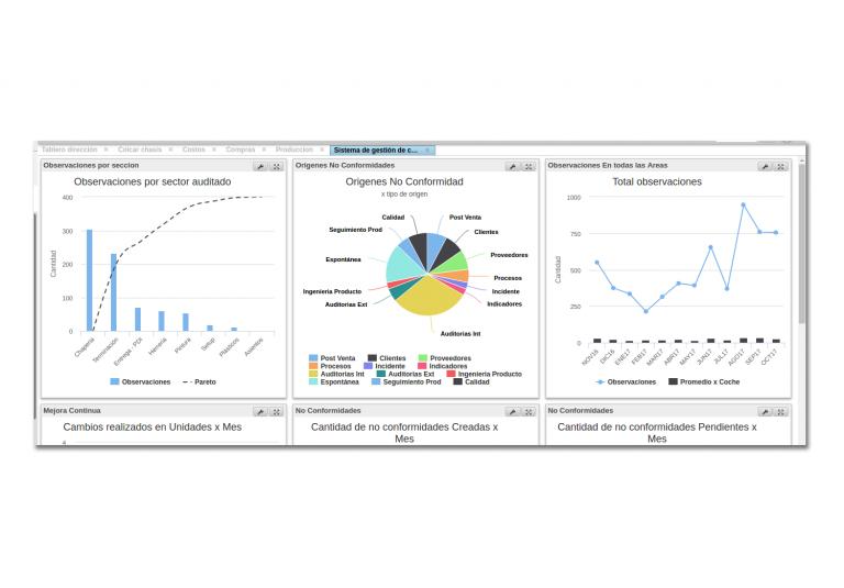 screen_graficos Observaciones